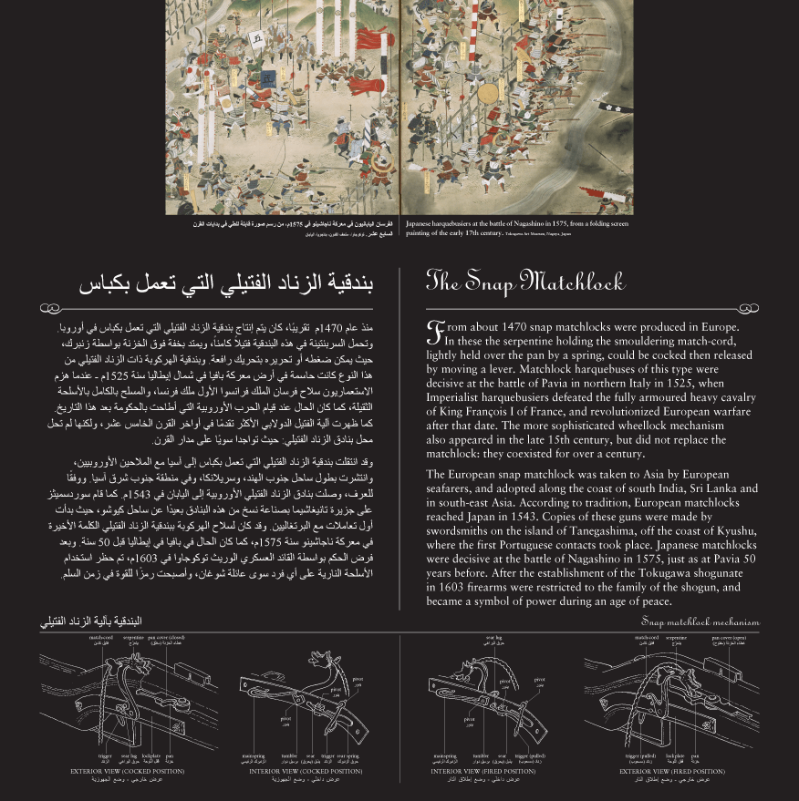 Royal Armouries Arabic Typesetting
