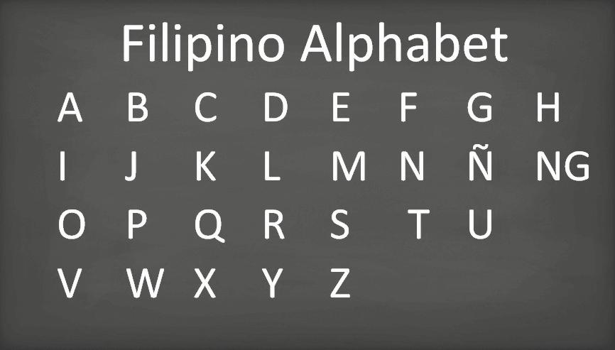 tagalog alphabet